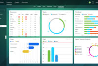 Project Status Report – What Should It Include? with Project Status Report Dashboard Template