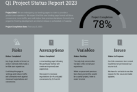Quarterly Project Status Progress Report Template Template with regard to Quarterly Status Report Template