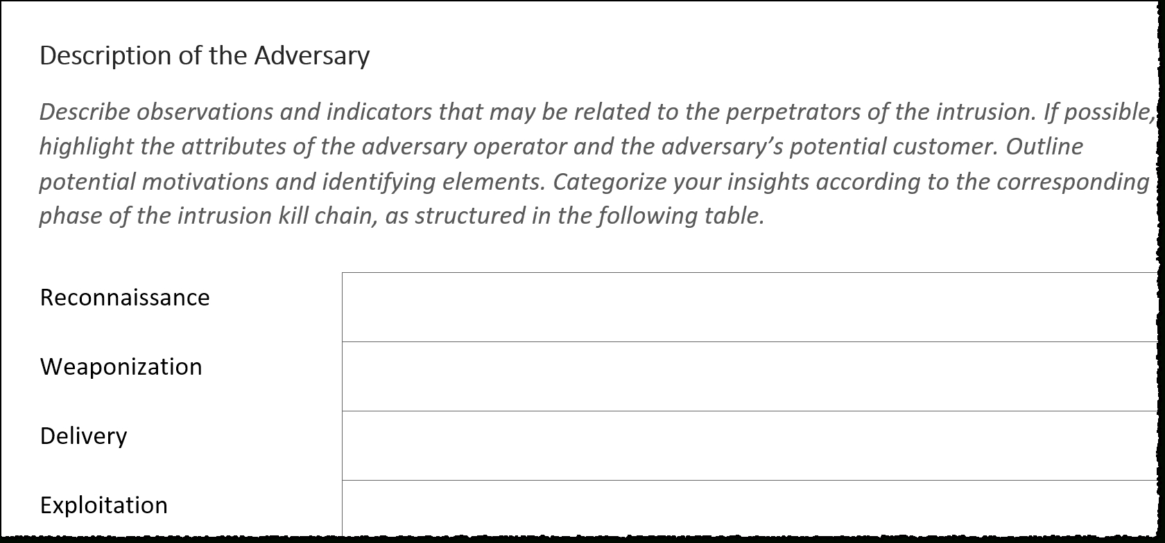 Report Template For Threat Intelligence And Incident Response Throughout Ir Report Template
