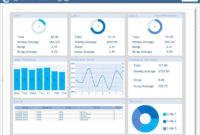 Report Templates And Sample Report Gallery – Dream Report in Trend Analysis Report Template