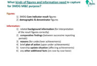 Reporting Template (M&e Section) January 12 , Ppt Download intended for M&e Report Template