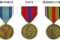 Reserve Good Conduct Medal – Wikipedia inside Army Good Conduct Medal Certificate Template