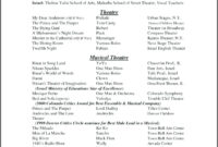 Resume: Theater Resume Template Examples Musician Picture inside Theatrical Resume Template Word