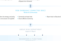 Risk Report with Monthly Health And Safety Report Template