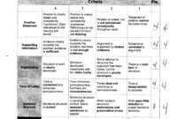 Rubric For Branches Of Science Brochure – Google Search Regarding Brochure Rubric Template