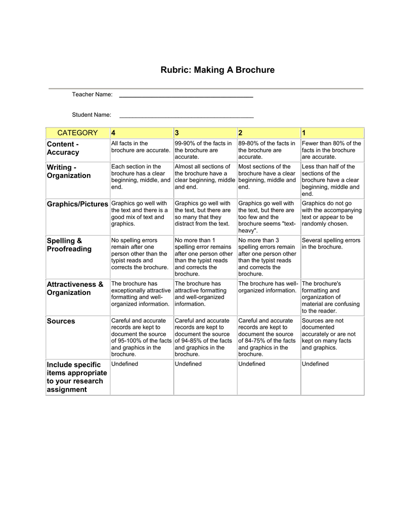 Rubric: Making A Brochure Category 4 3 With Regard To Brochure Rubric Template