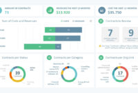 Sales Manager Powerpoint Dashboard inside Powerpoint Dashboard Template Free