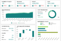 Sales Report Examples & Templates For Daily, Weekly, Monthly for Sales Representative Report Template