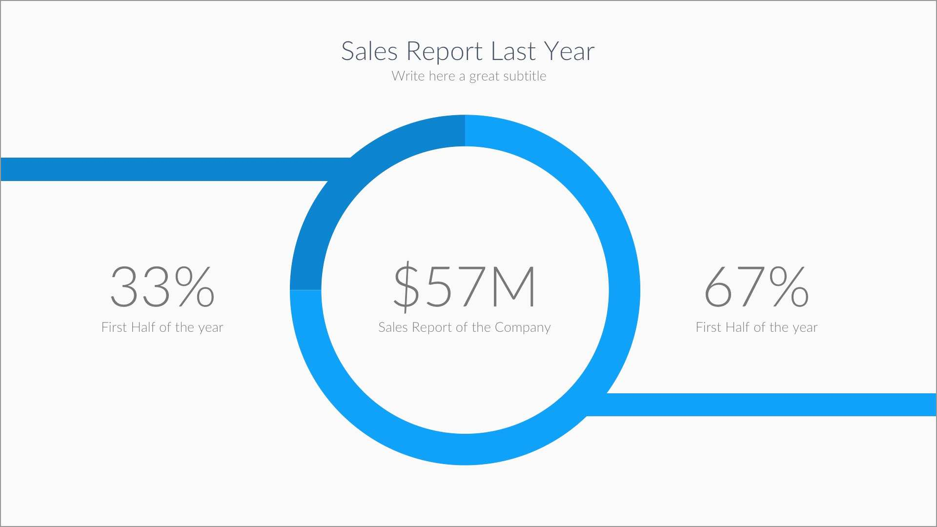 Sales Report Template Powerpoint Sample Example Ppt Monthly For Sales Report Template Powerpoint