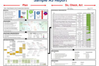 Sample A3 Report Plan Do, in A3 Report Template