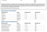 Sample Report Examples For Panorama inside Dr Test Report Template