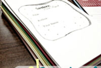 """Sandwich Book Report"""" Template For A Book About A Famous intended for Sandwich Book Report Printable Template"""