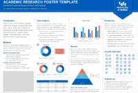 Scientific Poster Powerpoint Templates Free Download Ppt intended for Powerpoint Poster Template A0