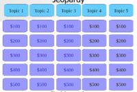 Score Powerpoint Template Net Promoter Free Scoreboard within Jeopardy Powerpoint Template With Score