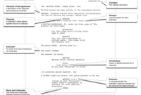 Screenplay Format Guide   Point Park University Online inside Shooting Script Template Word