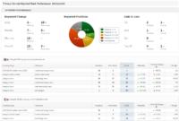 Seo & Marketing Report Pdf System Templates | Rank Ranger regarding Baseline Report Template