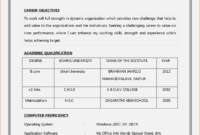 Seven Brilliant Ways To | Realty Executives Mi : Invoice And within Internal Job Posting Template Word