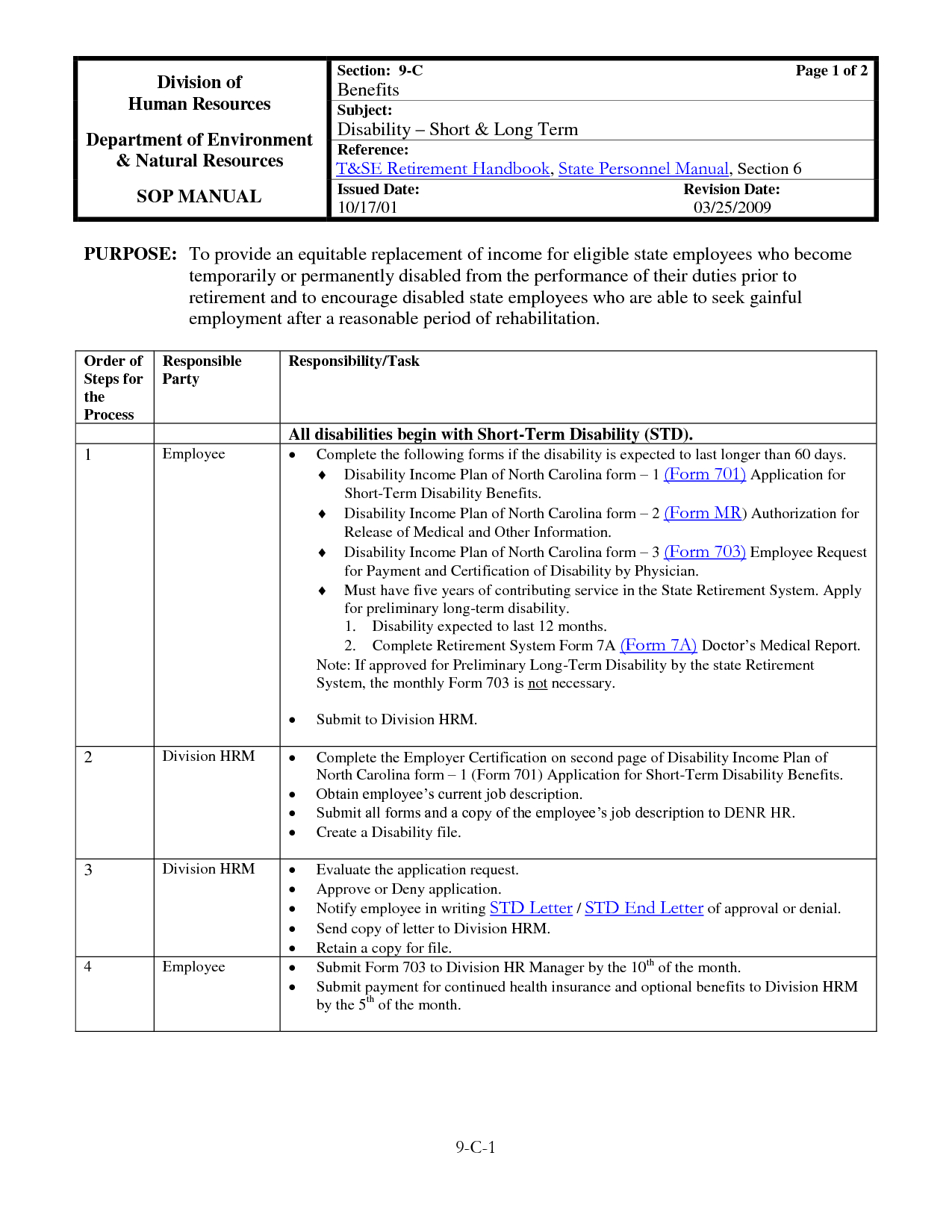 Simple Procedures Manual Template – Teplates For Every Day With Procedure Manual Template Word Free