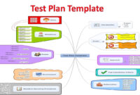 Software Test Plan Templates – Software Testing pertaining to Test Exit Report Template