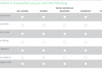 Survey Questions: Examples And Types | Surveymonkey in Event Survey Template Word