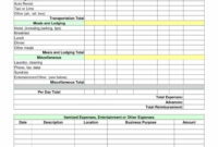 Template Event Expense Report Mileage Free And Form Excel pertaining to Gas Mileage Expense Report Template