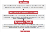 Test Summary Report |Professionalqa in Test Result Report Template