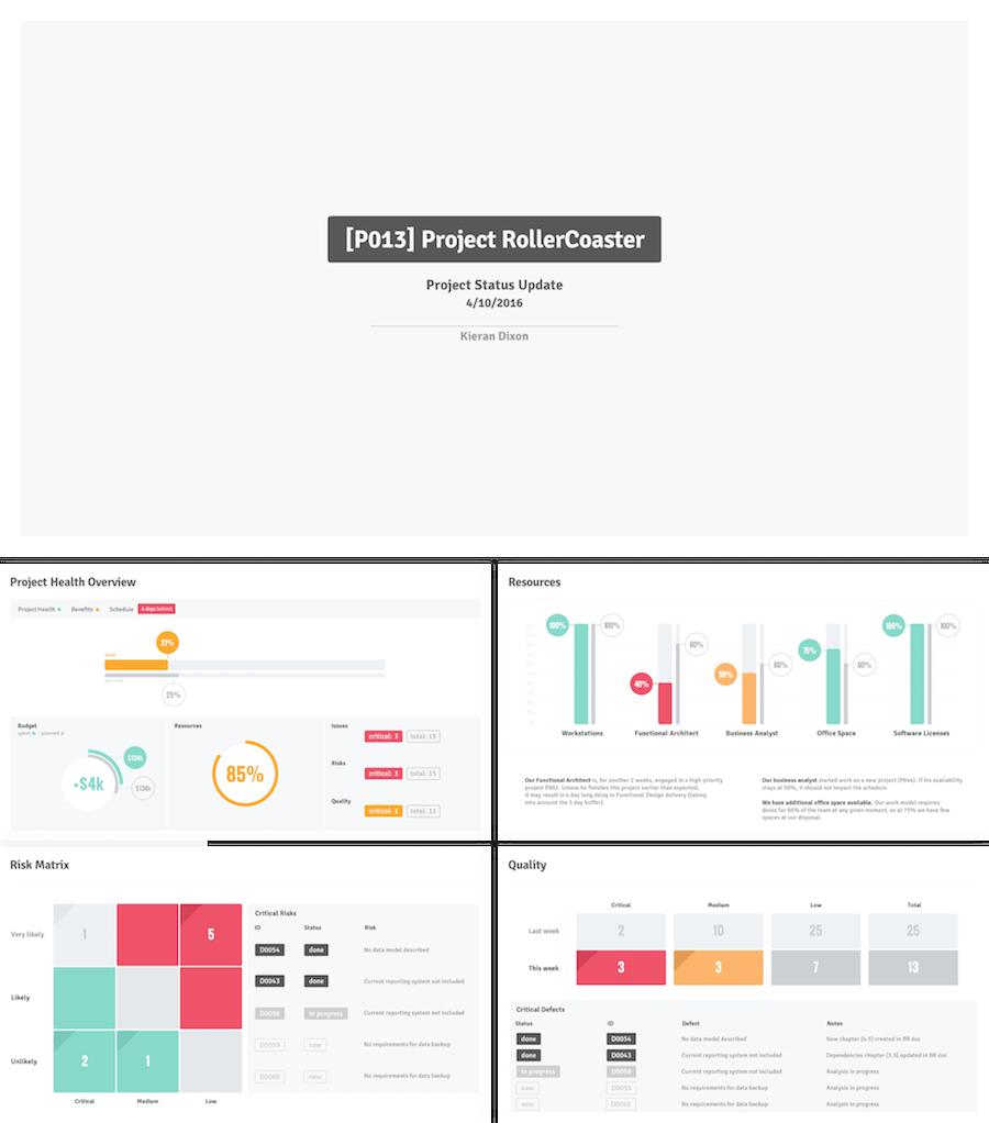 The 22 Best Powerpoint Templates For 2019   Dashboard Intended For Project Weekly Status Report Template Ppt