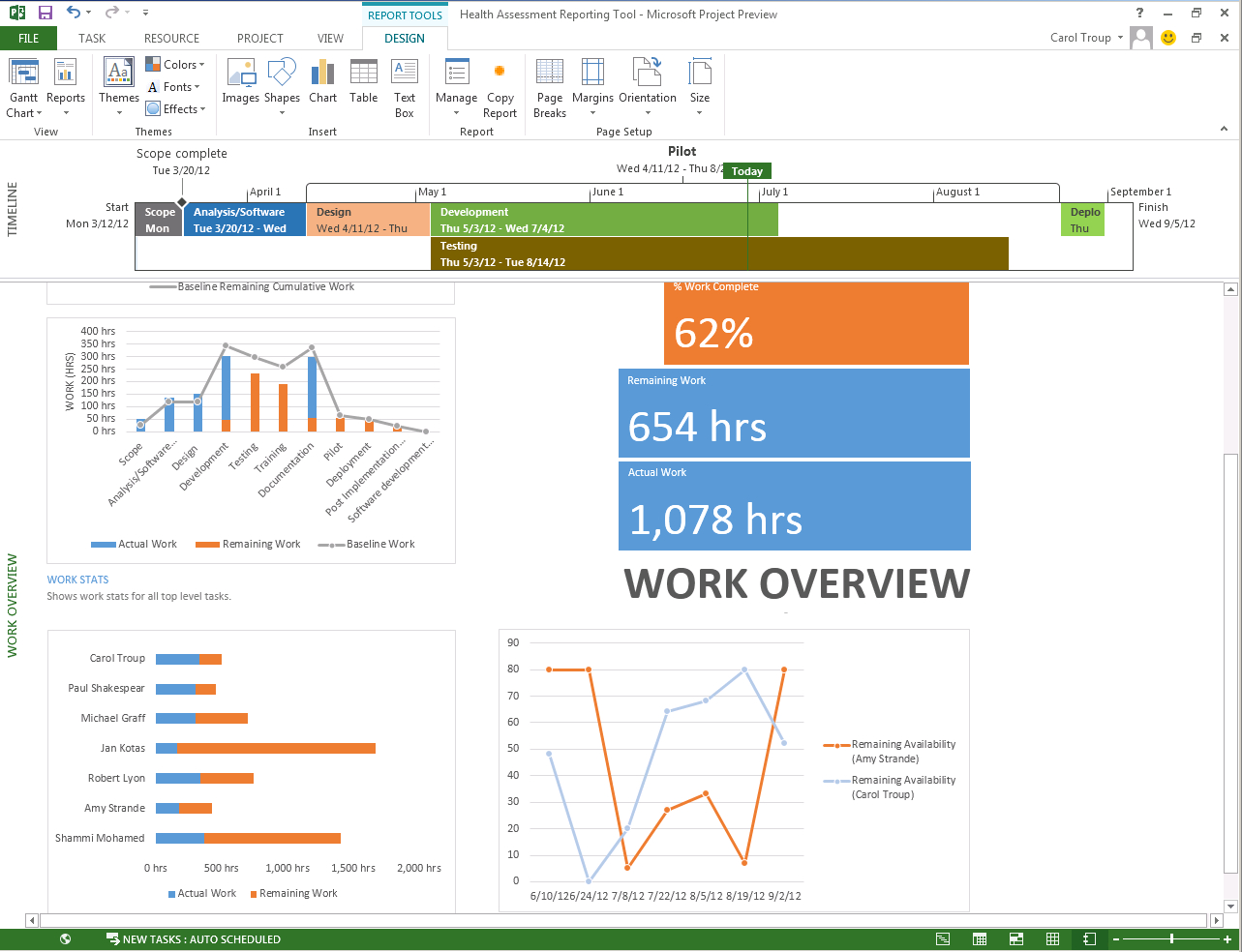 The New Microsoft Project - Microsoft 365 Blog For Ms Project 2013 Report Templates