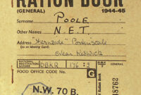 The Olde Curiosity Blog: #ww2 Rationing In The Second World Intended For World War 2 Identity Card Template