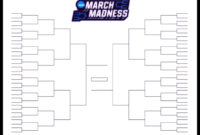 The Printable March Madness Bracket For The 2019 Ncaa Tournament Inside Blank March Madness Bracket Template
