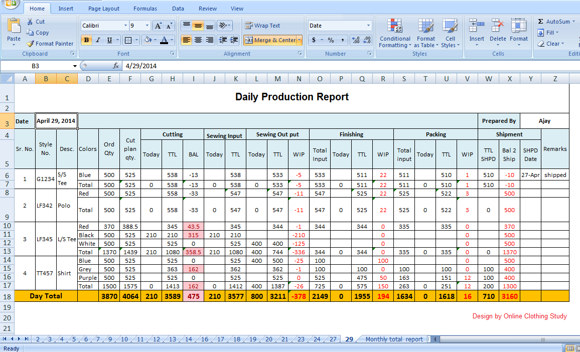 Tips To Make Daily Production Report Quickly? With Regard To Monthly Productivity Report Template