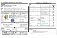 Toyota A3 Plan Sample #6 | How To Plan, Project Management throughout A3 Report Template