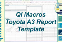 Toyota A3 Report Template In Excel regarding A3 Report Template