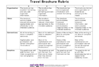 Travel Brochure Rubric | Social Studies | Rubrics, Social For Brochure Rubric Template