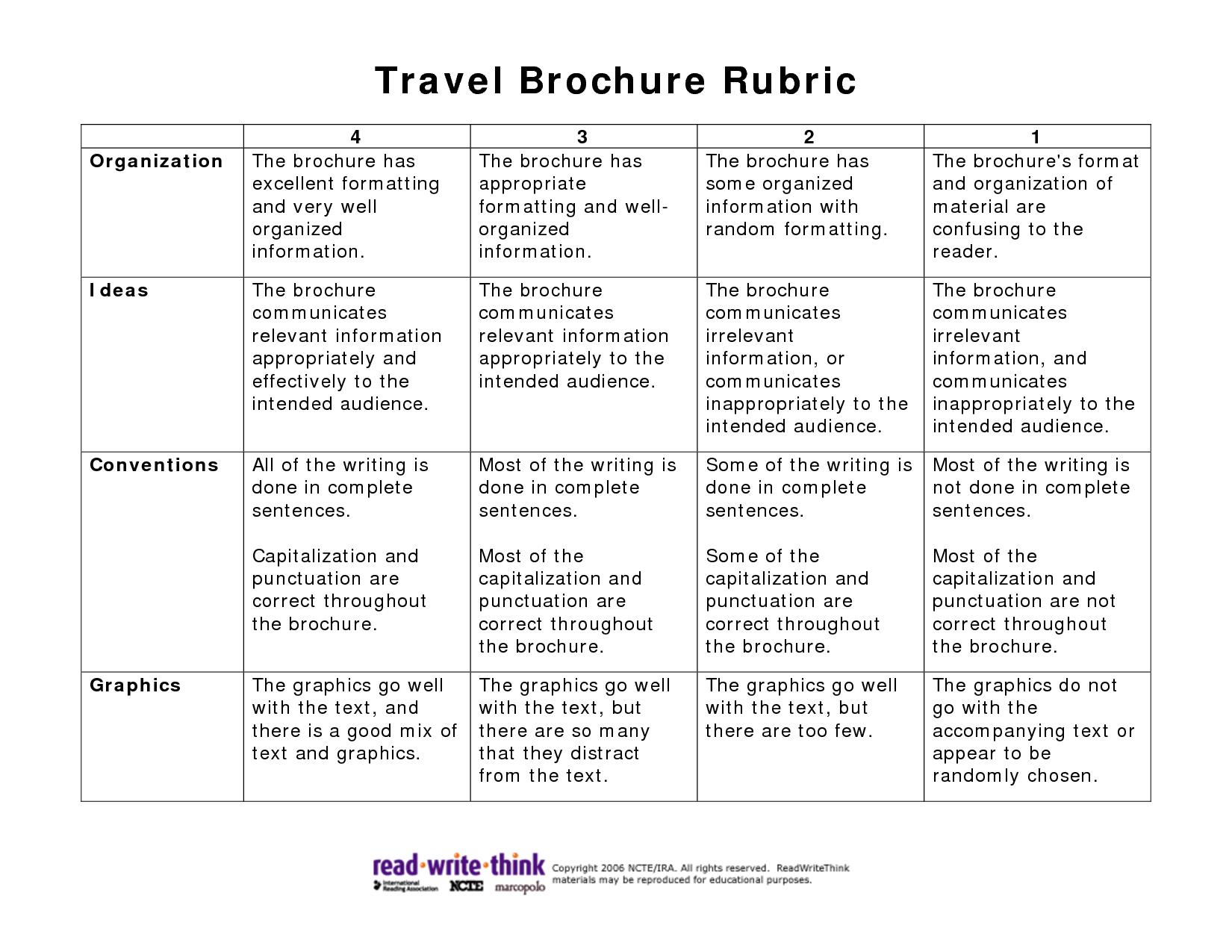 Travel Brochure Rubric | Social Studies | Rubrics, Social For Brochure Rubric Template