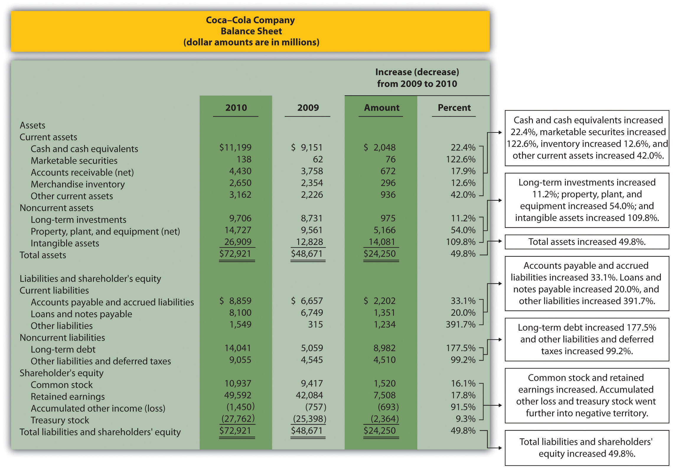 Trend Analysis Of Financial Statements For Trend Analysis Report Template