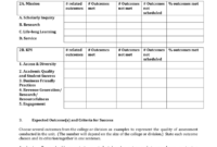 University Assessment And Improvement Report Writing Template Inside Improvement Report Template
