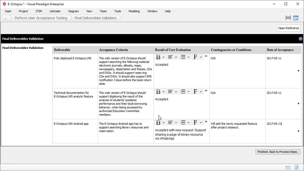 User Acceptance Report Template - Project Management Pertaining To User Acceptance Testing Feedback Report Template