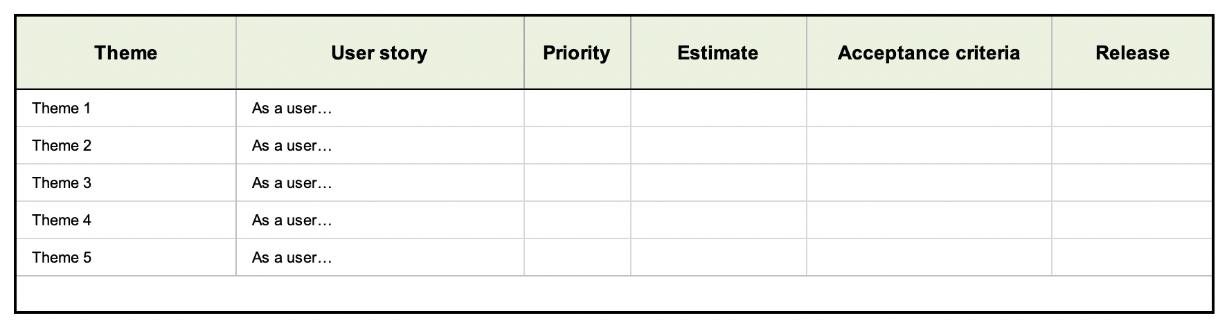 User Story Template Examples For Product Managers | Aha! For User Story Template Word