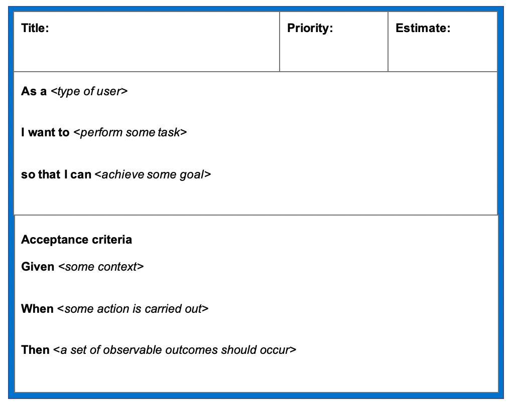 User Story Template Examples For Product Managers | Aha! Intended For User Story Word Template