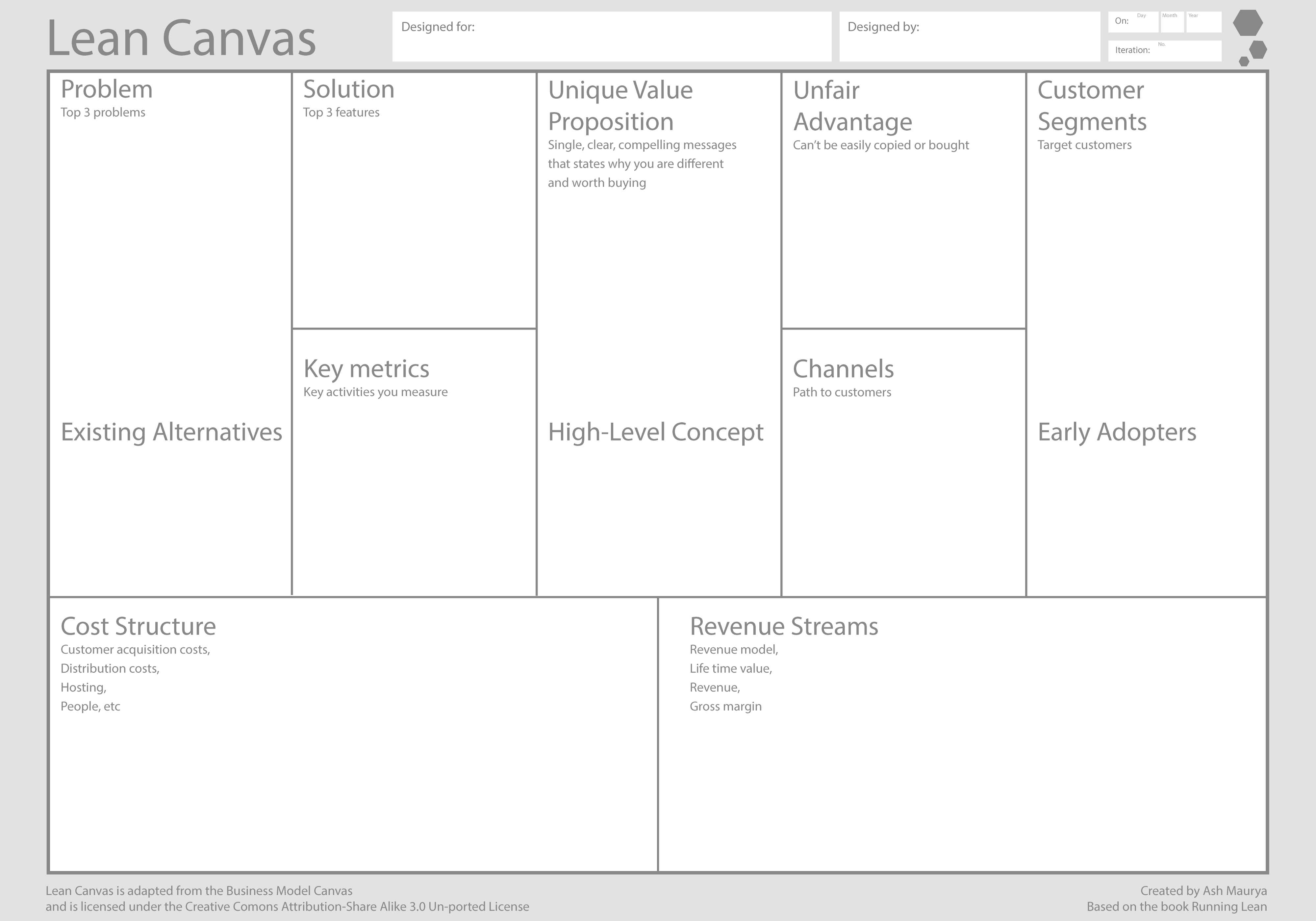 Using The Lean Canvas To Rethink A Business: My Session With Inside Lean Canvas Word Template