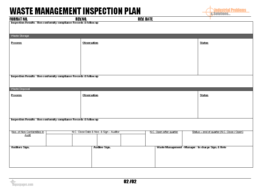 Waste Management Inspection Plan Format With Regard To Waste Management Report Template