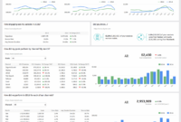 Website Analytics Dashboard And Report | Free Templates intended for Reporting Website Templates