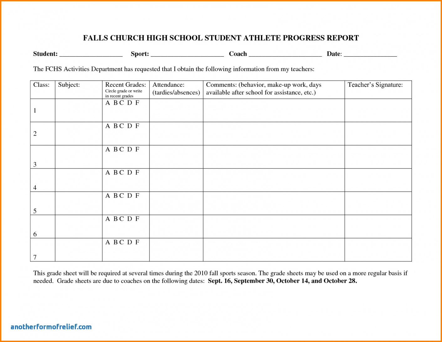 Weekly Accomplishment Report Template - Atlantaauctionco Inside Weekly Accomplishment Report Template