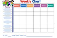 Weekly Behavior Chart Template | Weekly Behavior Charts pertaining to Behaviour Report Template