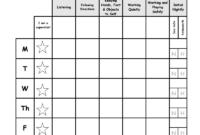 Weekly Behavior Report Template.pdf – Google Drive inside Preschool Weekly Report Template