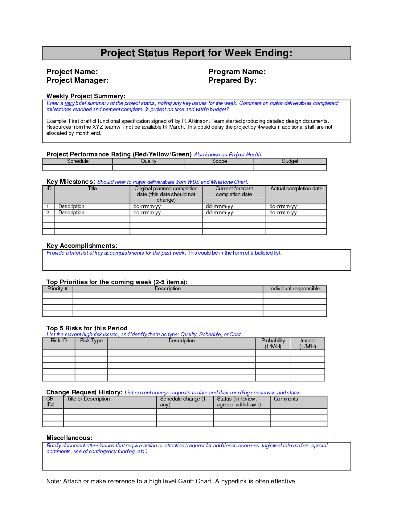 Weekly Project Status Report Sample - Google Search Inside Operations Manager Report Template