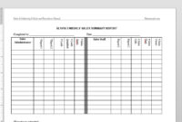 Weekly Sales Summary Report Template | Sl1010-3 regarding Sales Trip Report Template Word