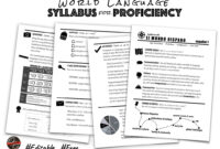 World Language Syllabus For Proficiency | Creative Language intended for Blank Syllabus Template