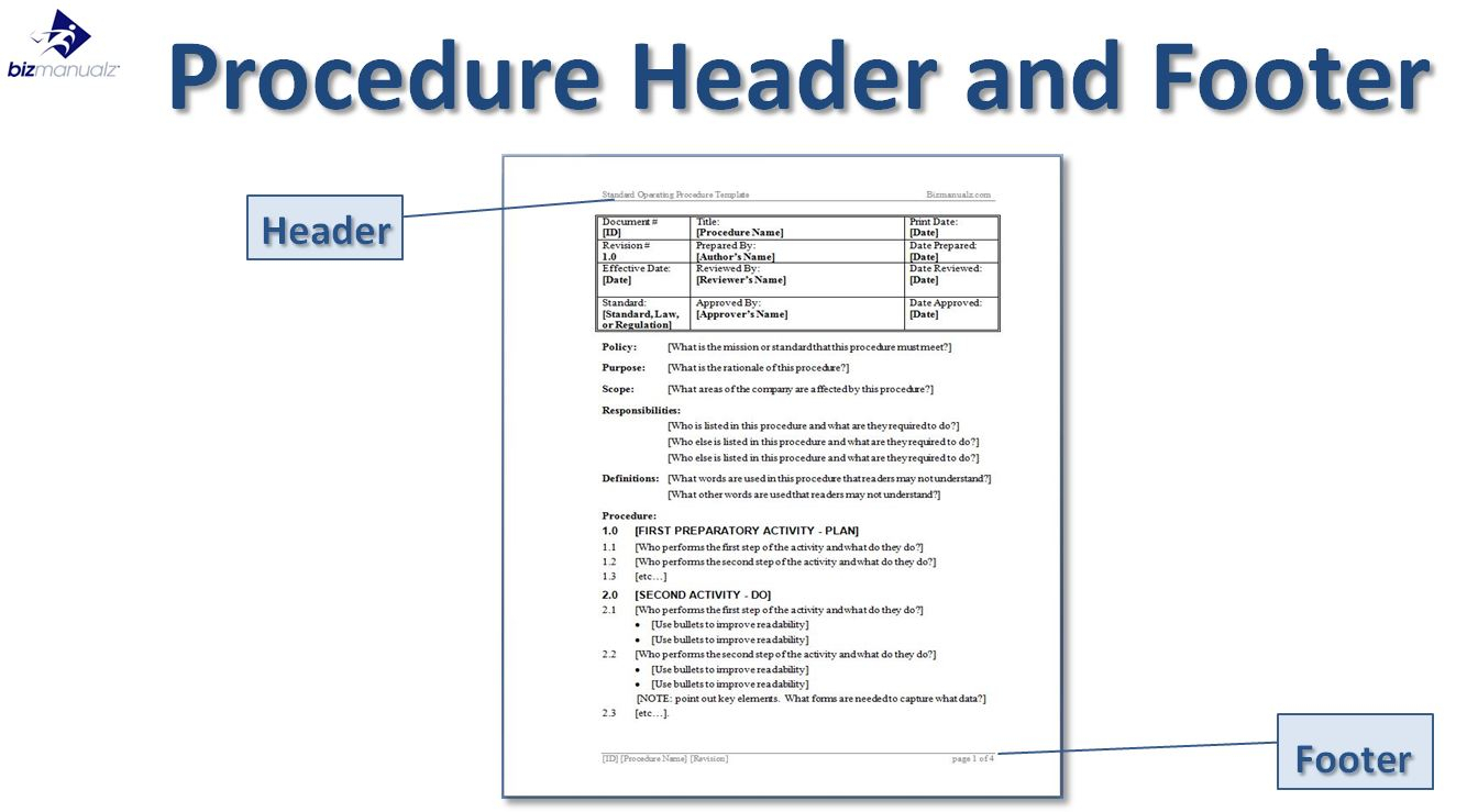 Writing Standard Operating Procedures (Writing Sop) | Bizmanualz With Regard To Free Standard Operating Procedure Template Word 2010